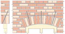 Repairing Brick Arch Lintels