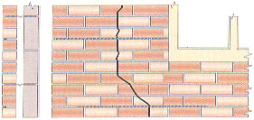 Repairing Cracks Near Corners And Openings